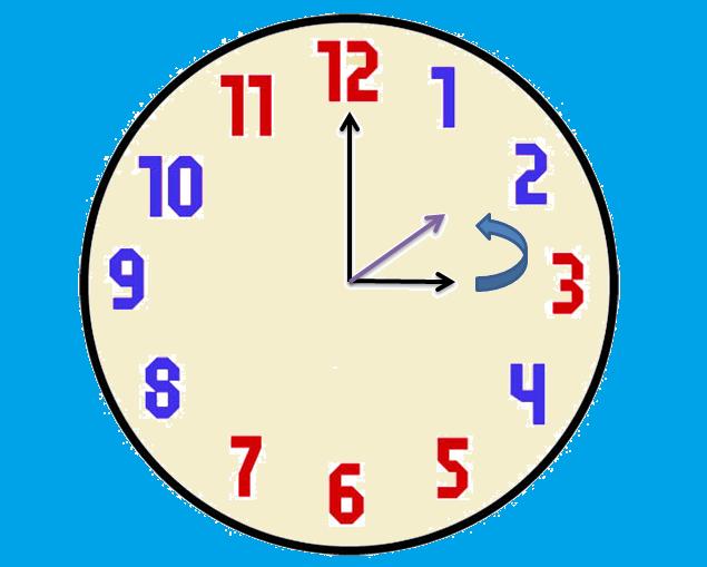 reloj cambio de hora.png